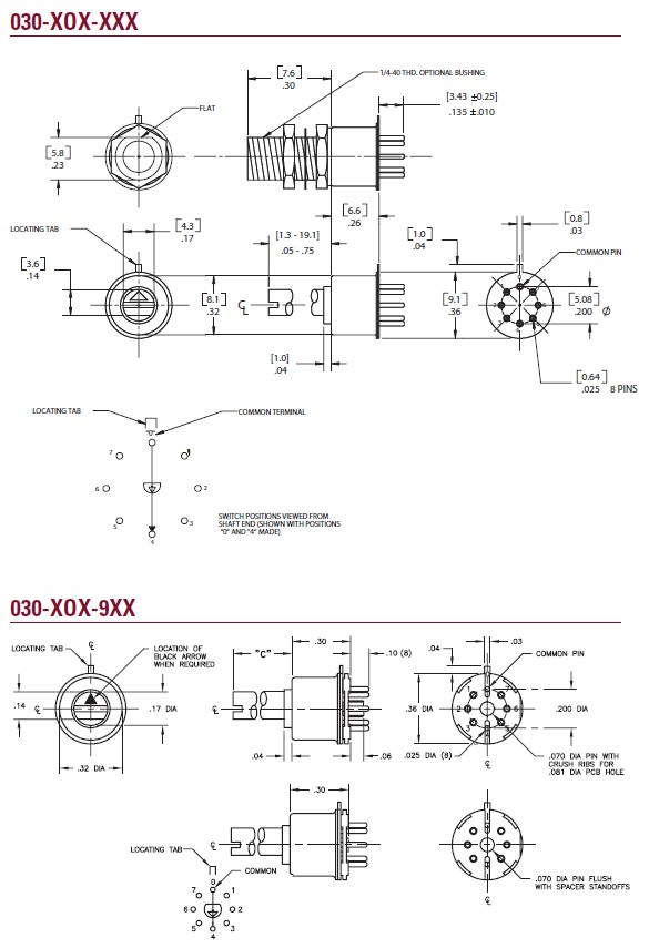 Rotary Switches Series 030